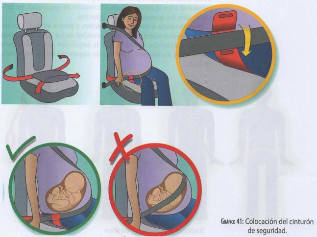 Correcta postura para colocar el cinturón de seguridad en el embarazo