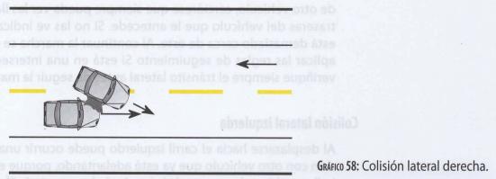 Colisión que se produce de manera lateral por la derecha al cortarle el paso