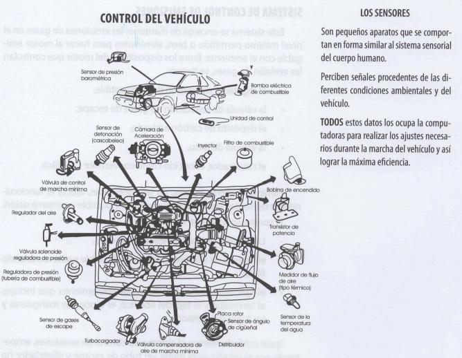 Control del vehículo a través de sensores que realizan ajustes durante la marcha