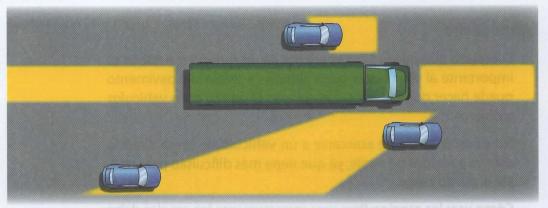 Punto ciego que encontramos en vehículos livianos y en vehículos pesados