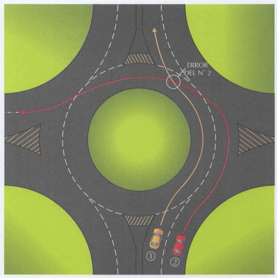 Errores más comunes al tomar las salidas de una rotonda con carril interno