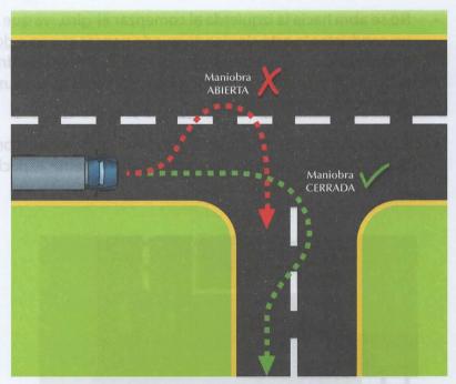 Giro a la derecha de camión o autobús con maniobras abiertas y cerradas