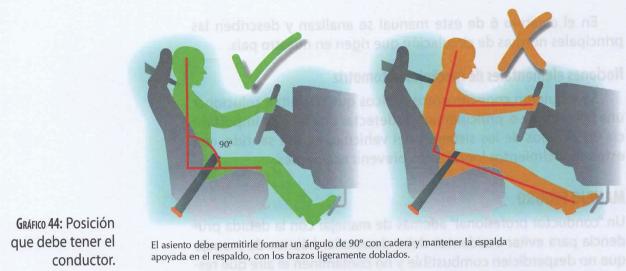 Espalda y cadera apoyadas para conducir un vehículo de manera segura