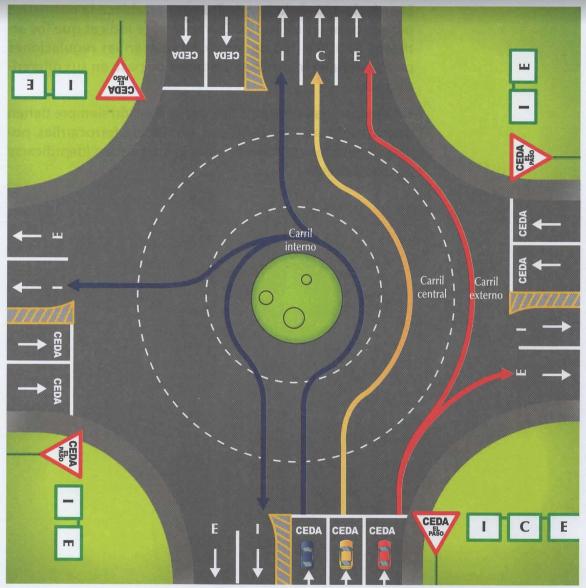 Reglas para utilizar una rotonda de tres carriles conduciendo a velocidad adecuada