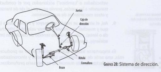 Sistema de dirección del vehículo con juntas, rótula y caja de dirección