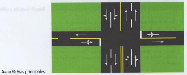 Vía principal en la que se tendrá prioridad por el alto número de vehículos que circulan